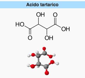 Formula e composizione chimica dell'acido tartarico Fonte: Wikipedia